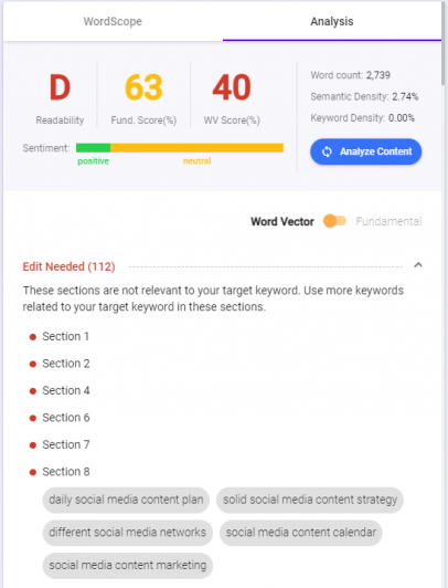 best mobile-friendly website tools -Content Intelligence