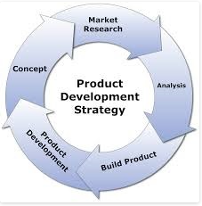 Product development and strategy