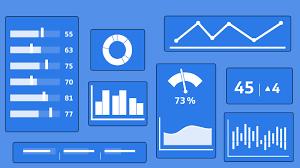 Publish and measure KPI performance