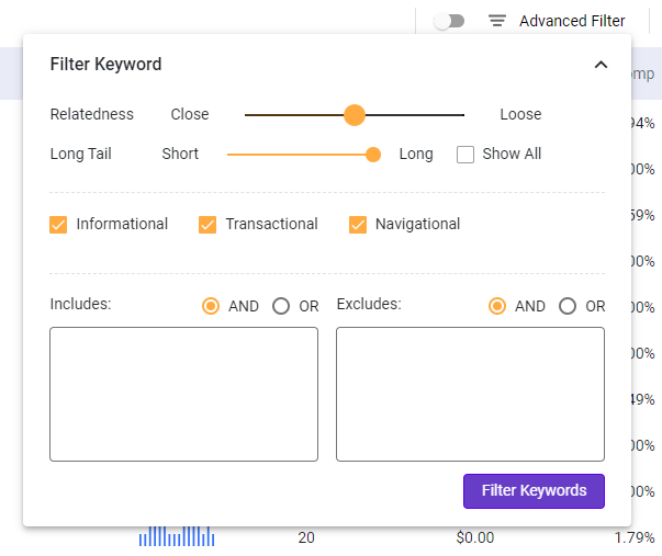 Filter keywords by relatedness and/or long tail keywords
