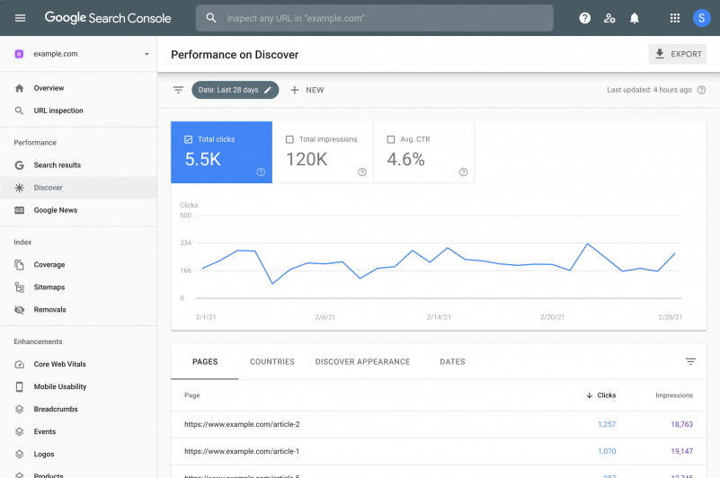 Check Performance On Google Discover using Performance Report