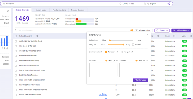 BiQ's Keyword Intelligence will check your keyword's intent for your SEO keyword strategy