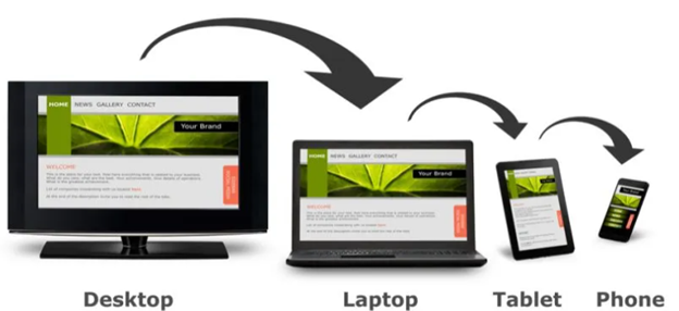 What is Responsive Web Design? - Small Business Trends