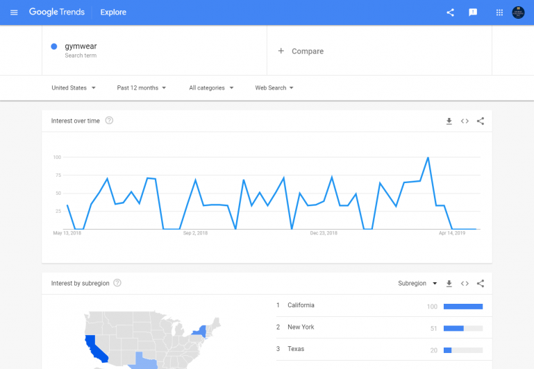 See what the world is searching for with the updated Google Trends