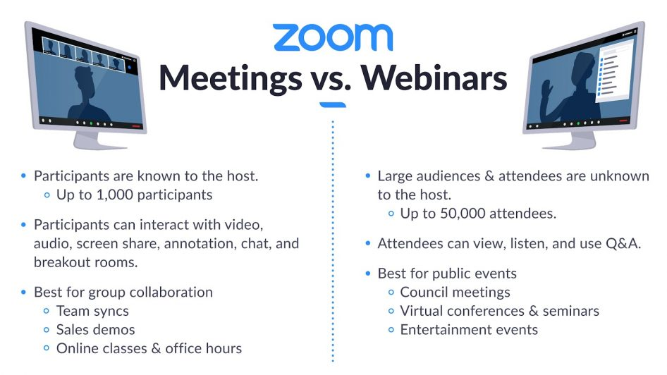 Webinars are mostly hosted on Zoom