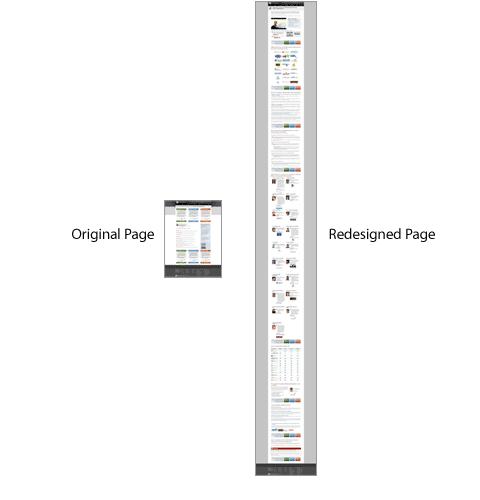 split test example